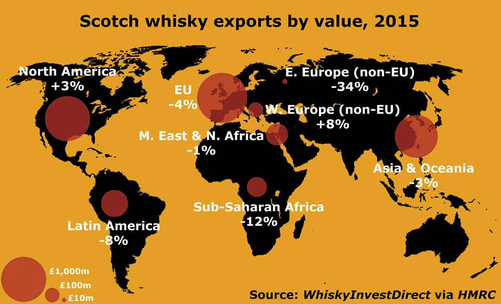 2015 map of Scotch whisky exports by value and growth