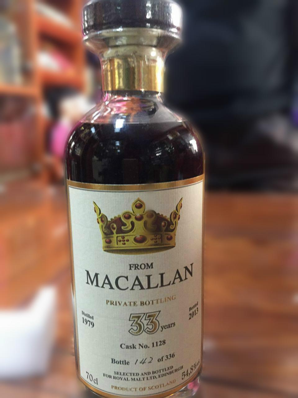 Fake Macallan sold in China